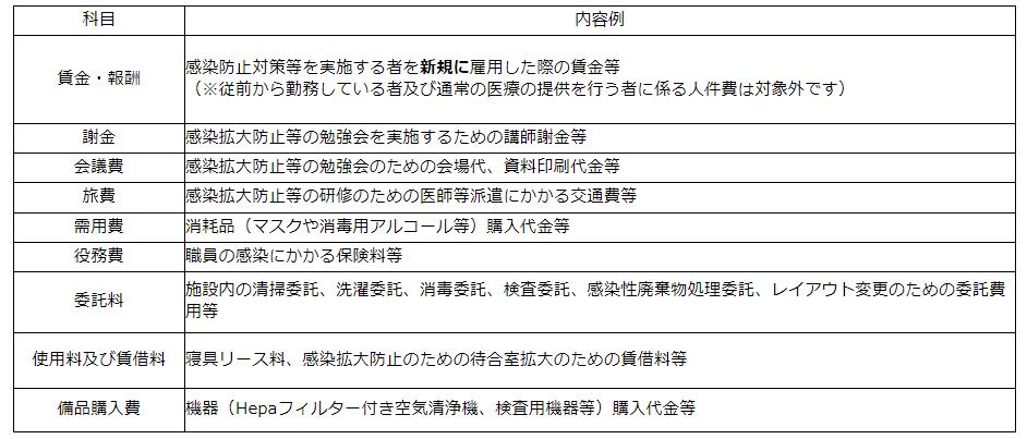 大阪 空気清浄機 補助金